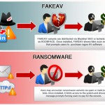 Ransomware – a malware which encrypts your data