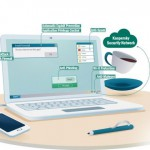 Kaspersky Lab presents the new version of Kaspersky Small Office Security solution for small businesses