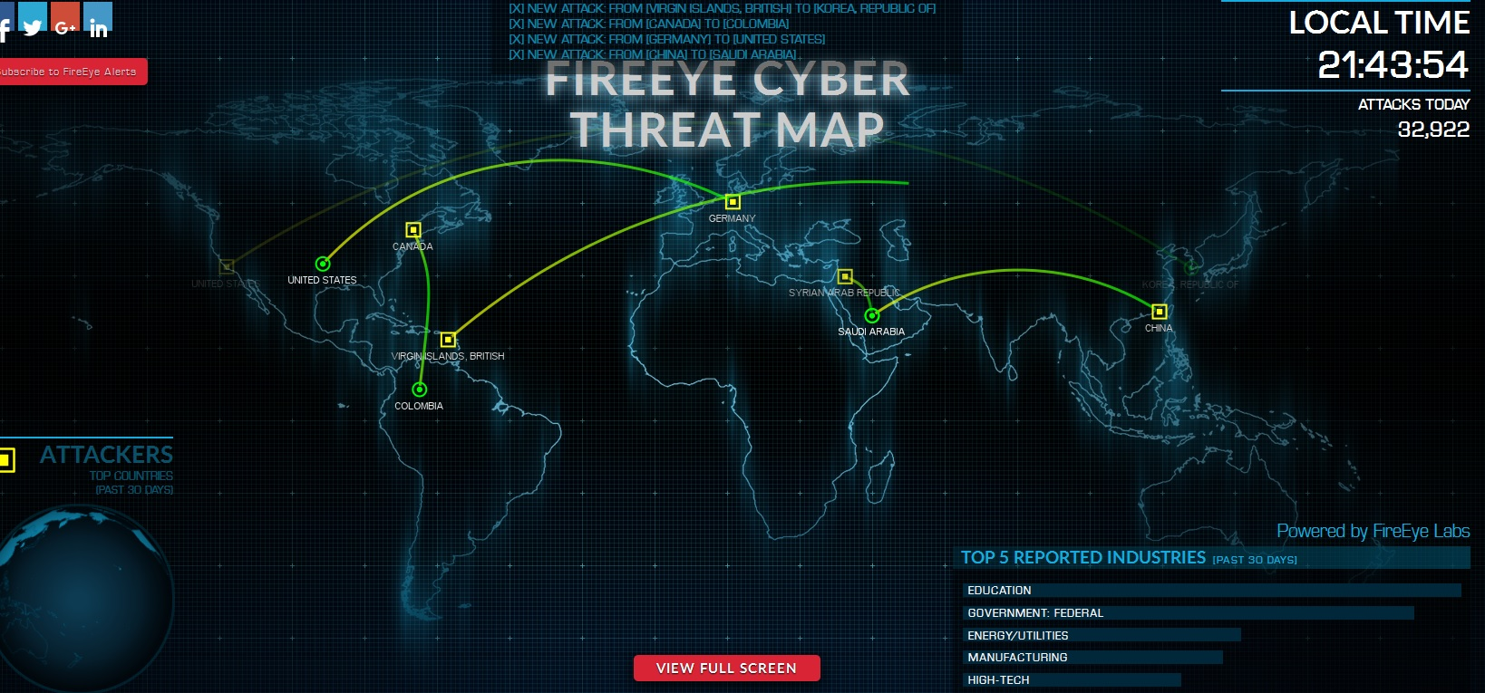 Top 7 Cyber Maps - Hacking News Ddos Live Map on